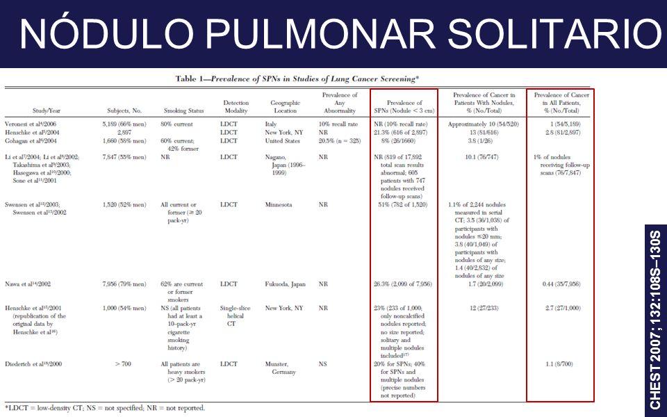 NÓDULO PULMONAR SOLITARIO CHEST 2007; 132:108S–130S