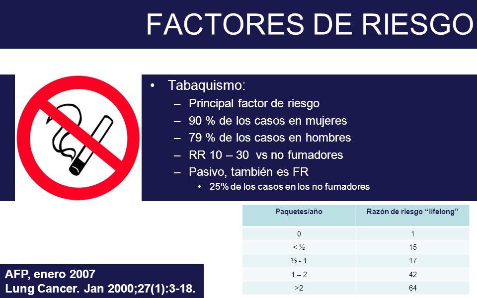 FACTORES DE RIESGO Tabaquismo: –Principal factor de riesgo –90 % de los casos en mujeres –79 % de los casos en hombres –RR 10 – 30 vs no fumadores –Pa