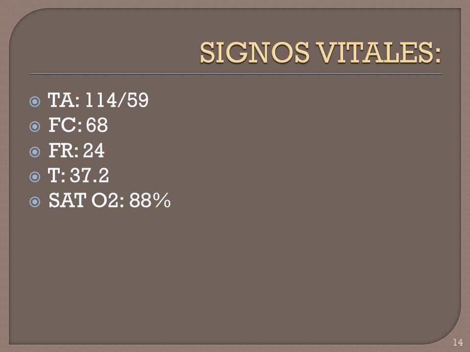 TA: 114/59 FC: 68 FR: 24 T: 37.2 SAT O2: 88% 14