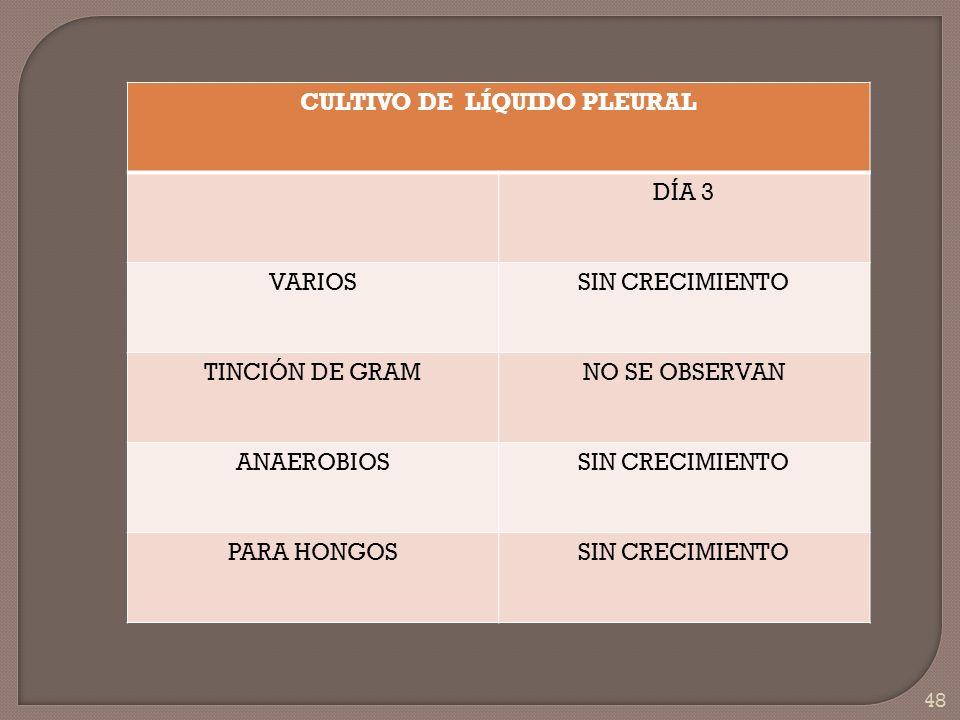48 CULTIVO DE LÍQUIDO PLEURAL DÍA 3 VARIOSSIN CRECIMIENTO TINCIÓN DE GRAMNO SE OBSERVAN ANAEROBIOSSIN CRECIMIENTO PARA HONGOSSIN CRECIMIENTO