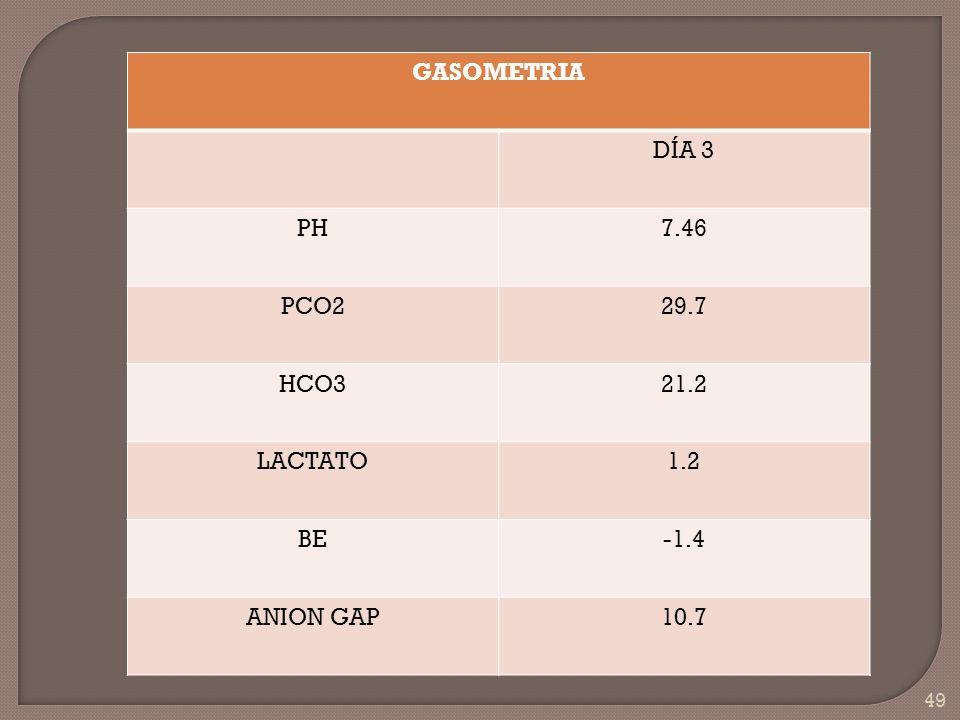 49 GASOMETRIA DÍA 3 PH7.46 PCO229.7 HCO321.2 LACTATO1.2 BE-1.4 ANION GAP10.7