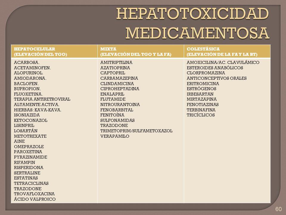 60 HEPATOCELULAR (ELEVACIÓN DEL TGO) MIXTA (ELEVACIÓN DEL TGO Y LA FA) COLESTÁSICA (ELEVACIÓN DE LA FA Y LA BT) ACARBOSA. ACETAMINOFEN. ALOPURINOL. AM