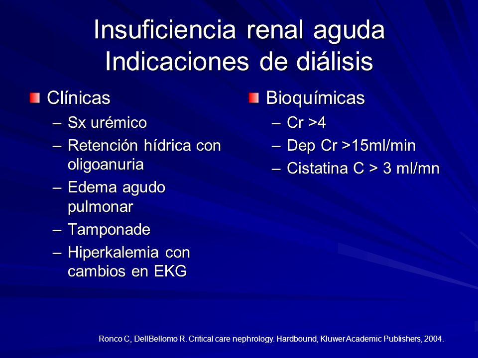 Insuficiencia renal aguda Indicaciones de diálisis Clínicas –Sx urémico –Retención hídrica con oligoanuria –Edema agudo pulmonar –Tamponade –Hiperkale
