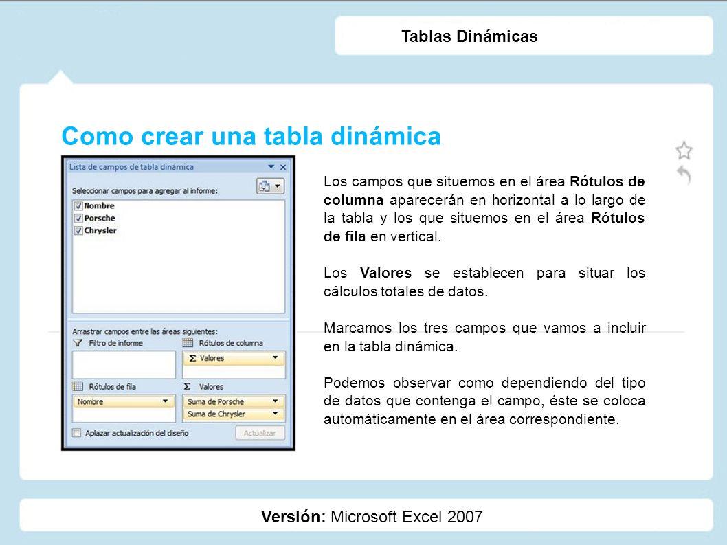Como crear una tabla dinámica Versión: Microsoft Excel 2007 Tablas Dinámicas Los campos que situemos en el área Rótulos de columna aparecerán en horiz