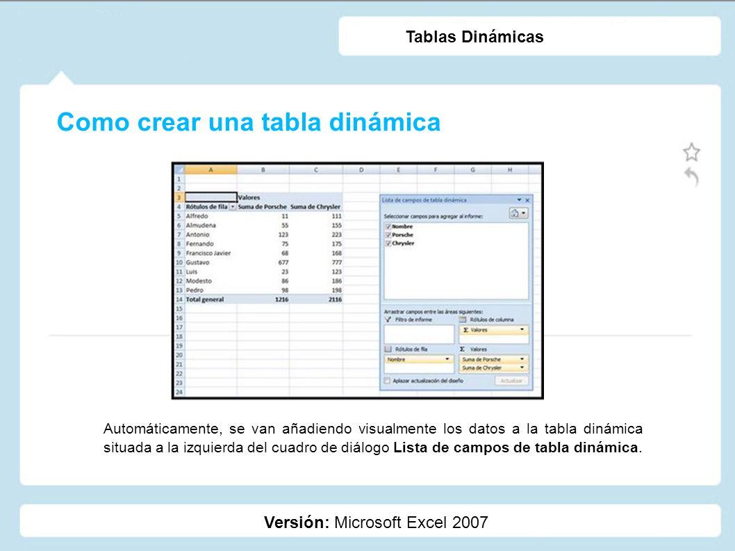 Como crear una tabla dinámica Versión: Microsoft Excel 2007 Tablas Dinámicas Automáticamente, se van añadiendo visualmente los datos a la tabla dinámi