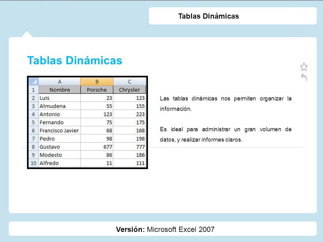 Tablas Dinámicas Versión: Microsoft Excel 2007 Tablas Dinámicas Las tablas dinámicas nos permiten organizar la información. Es ideal para administrar