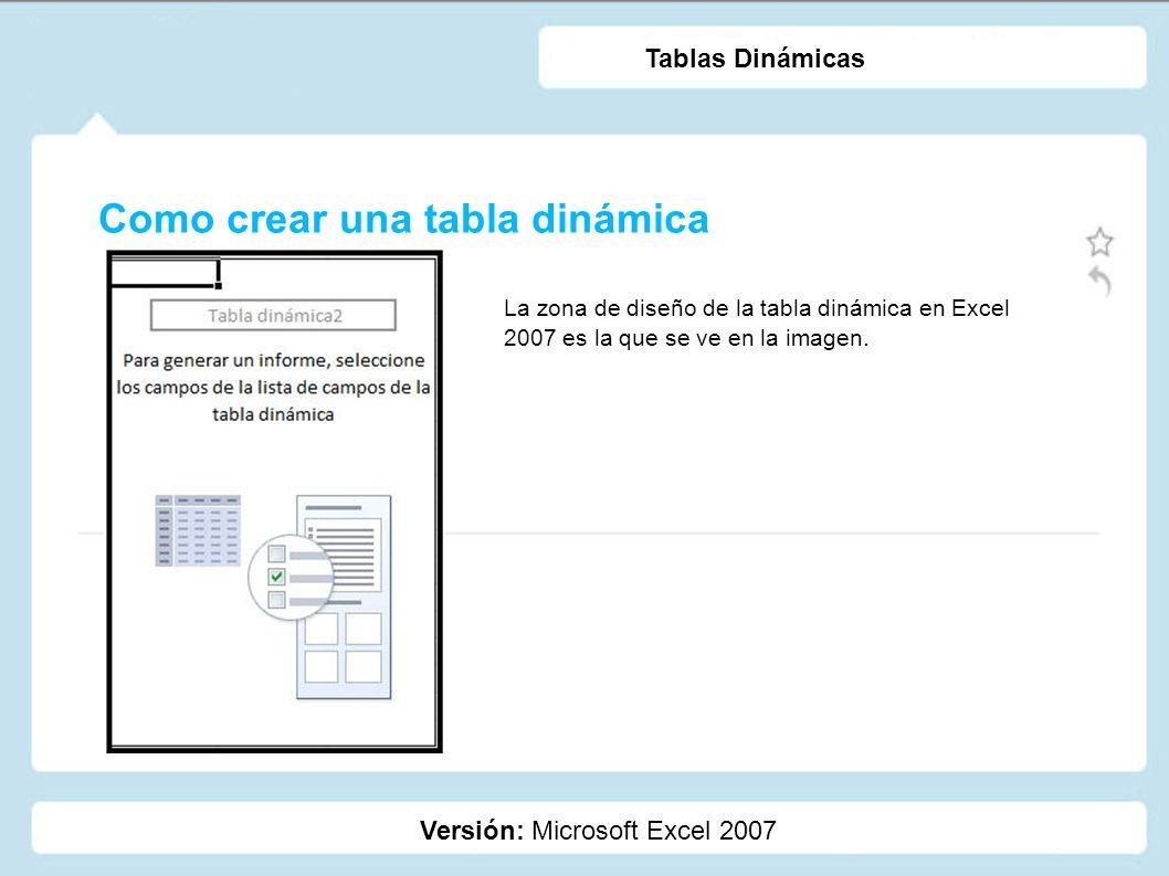 Como crear una tabla dinámica Versión: Microsoft Excel 2007 Tablas Dinámicas Los campos que situemos en el área Rótulos de columna aparecerán en horizontal a lo largo de la tabla y los que situemos en el área Rótulos de fila en vertical.