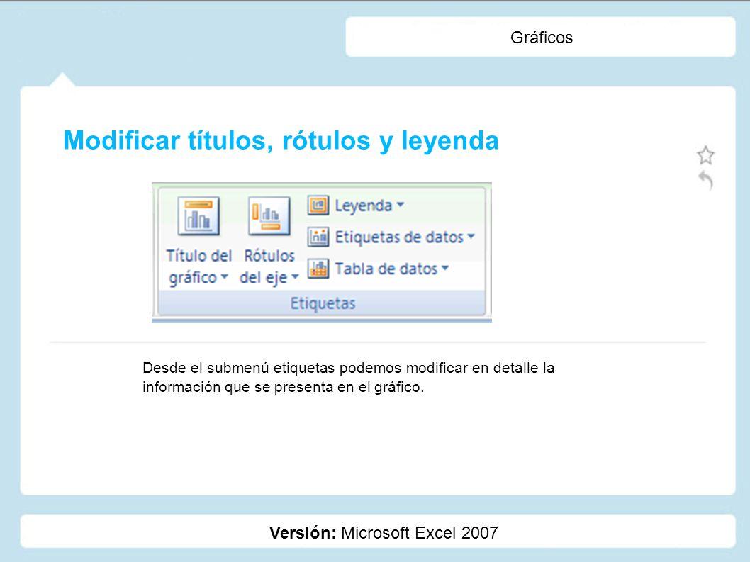 Gráficos Versión: Microsoft Excel 2007 Desde el submenú etiquetas podemos modificar en detalle la información que se presenta en el gráfico. Modificar
