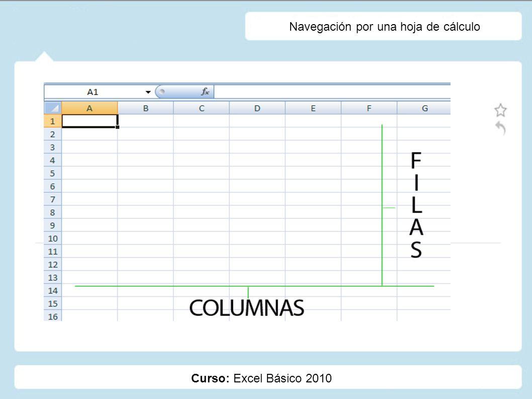 Curso: Excel Básico 2010 Navegación por una hoja de cálculo