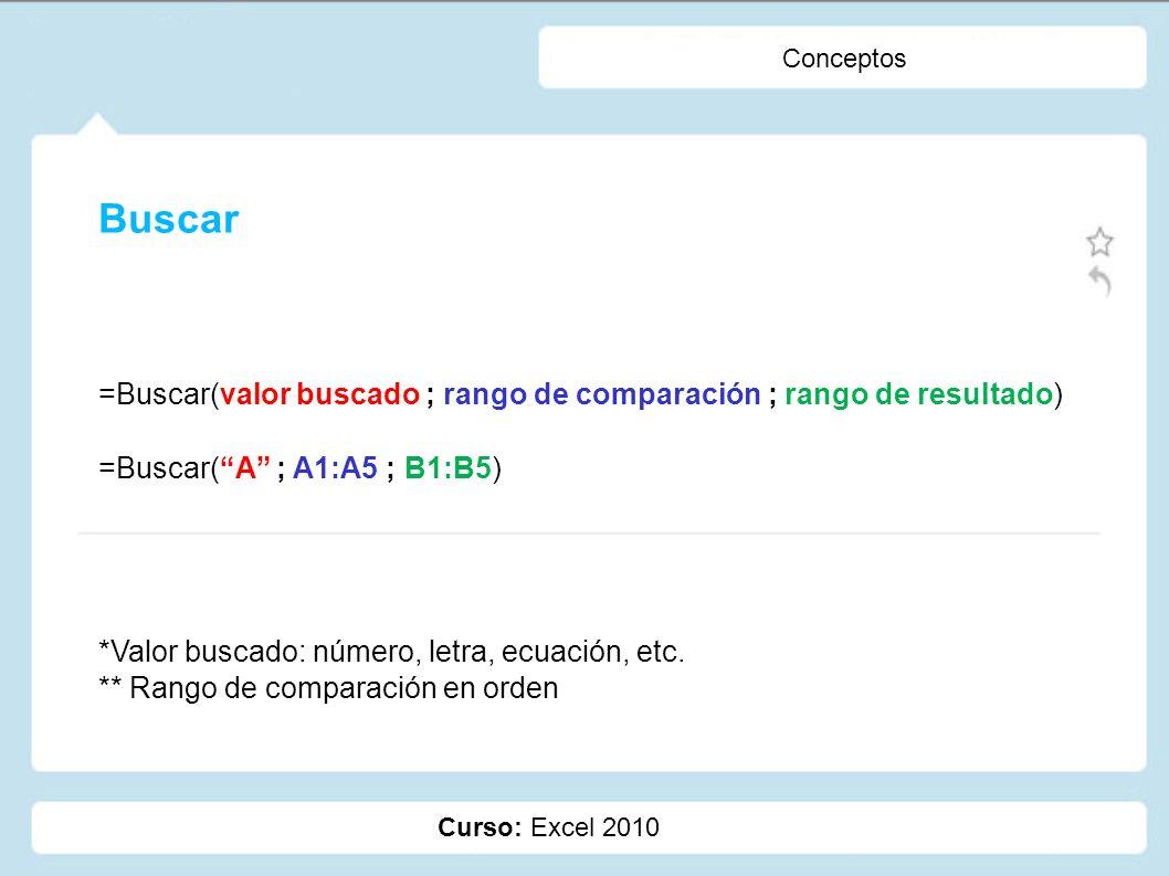 Buscar Curso: Excel 2010 Conceptos =Buscar(valor buscado ; rango de comparación ; rango de resultado) =Buscar(A ; A1:A5 ; B1:B5) *Valor buscado: númer