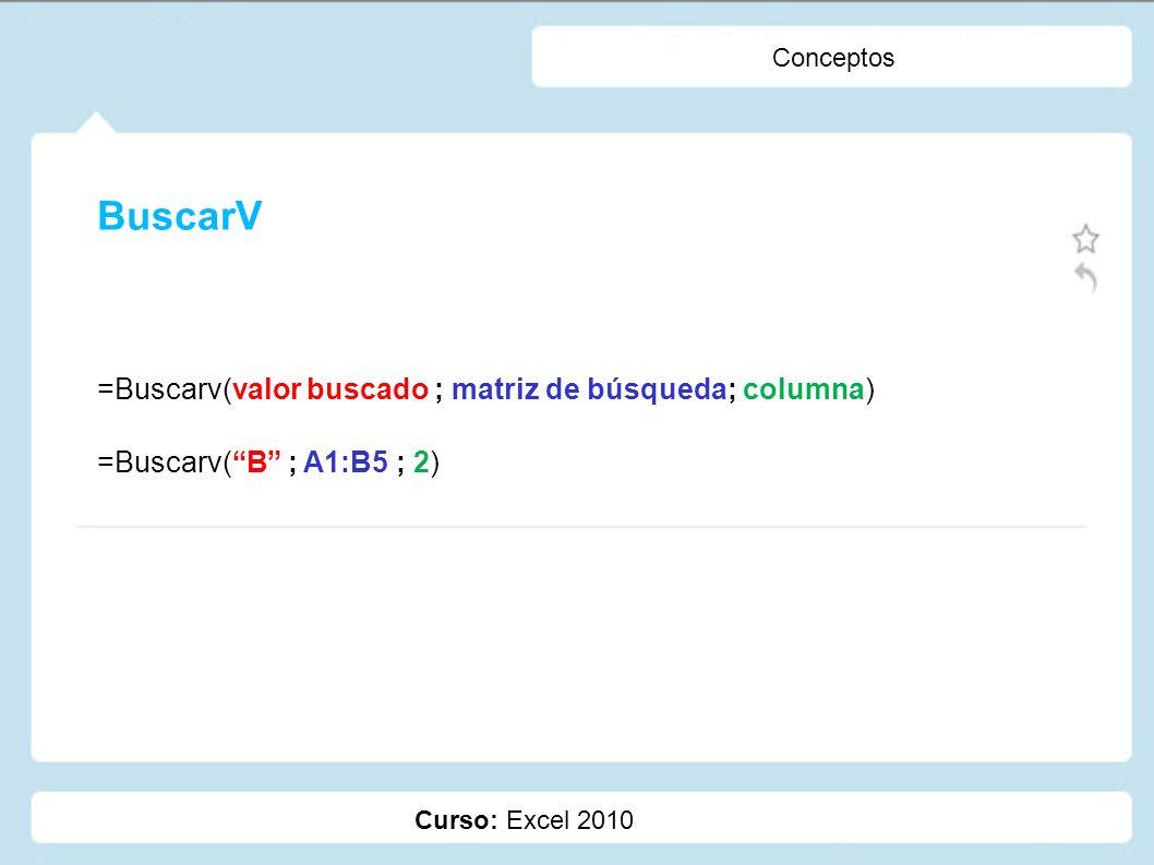 Curso: Excel 2010 Conceptos BuscarV =Buscarv(valor buscado ; matriz de búsqueda; columna) =Buscarv(B ; A1:B5 ; 2)
