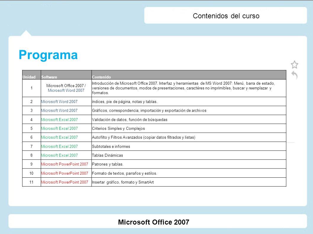 Contenidos del curso Programa UnidadSoftwareContenido 1 Microsoft Office 2007 / Microsoft Word 2007 Introducción de Microsoft Office 2007. Interfaz y
