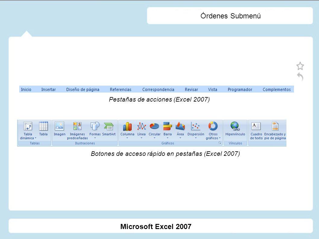 Órdenes Submenú Pestañas de acciones (Excel 2007) Botones de acceso rápido en pestañas (Excel 2007) Microsoft Excel 2007