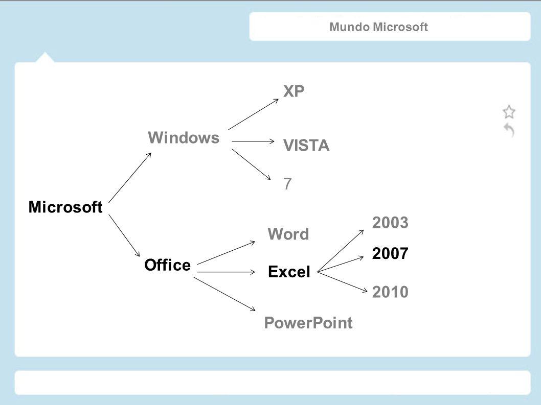 Órdenes Submenú Las series en Excel corresponden a listas de datos ordenados, creadas a partir de un factor o patrón común, rellenando el resto de los componentes de forma automática.
