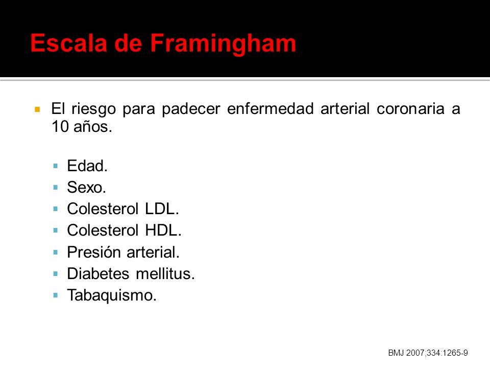 El riesgo para padecer enfermedad arterial coronaria a 10 años. Edad. Sexo. Colesterol LDL. Colesterol HDL. Presión arterial. Diabetes mellitus. Tabaq