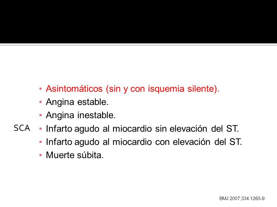 Asintomáticos (sin y con isquemia silente). Angina estable. Angina inestable. Infarto agudo al miocardio sin elevación del ST. Infarto agudo al miocar