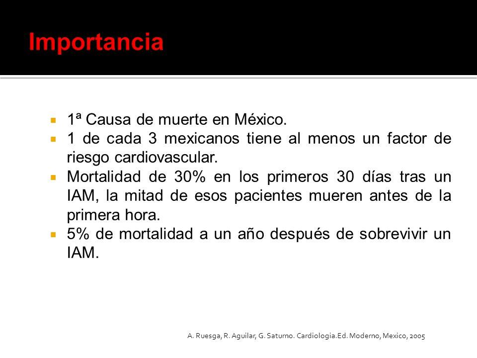 1ª Causa de muerte en México. 1 de cada 3 mexicanos tiene al menos un factor de riesgo cardiovascular. Mortalidad de 30% en los primeros 30 días tras