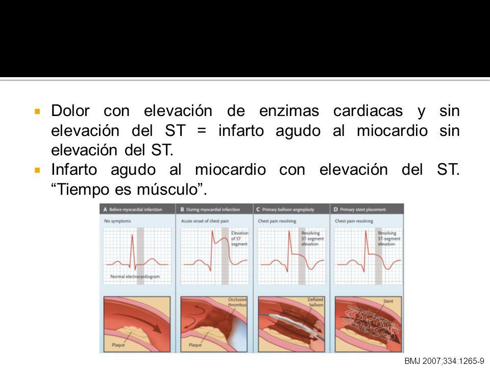 Dolor con elevación de enzimas cardiacas y sin elevación del ST = infarto agudo al miocardio sin elevación del ST. Infarto agudo al miocardio con elev