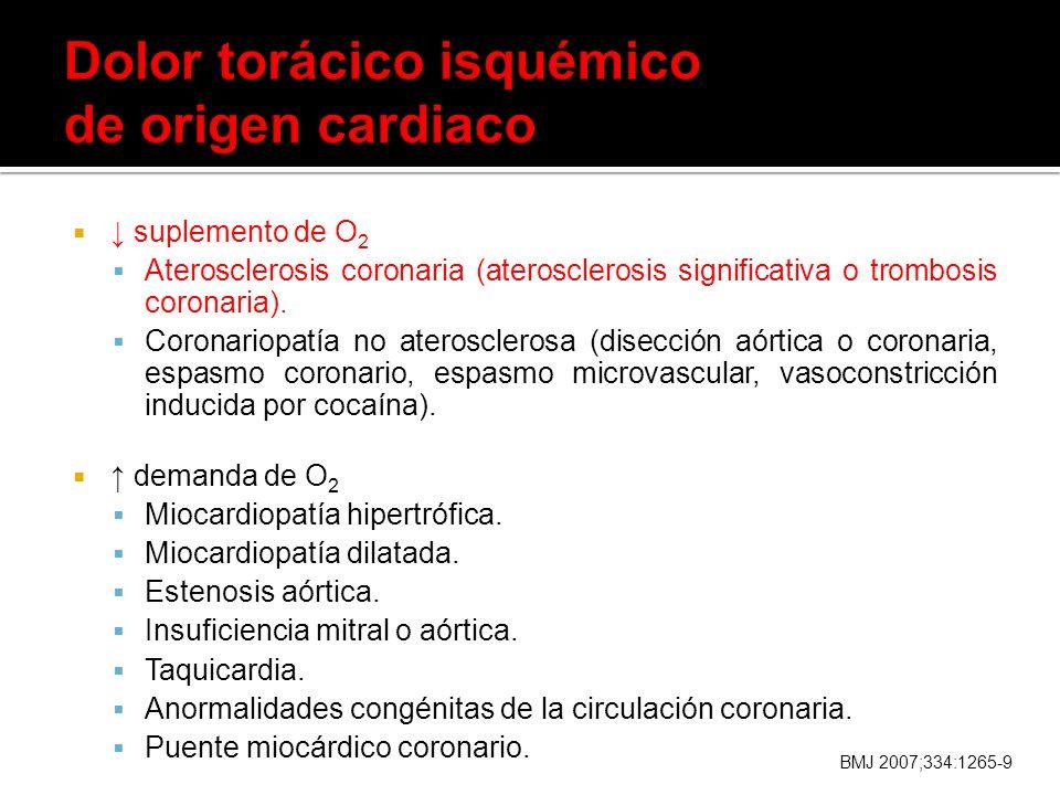 Equivalentes de angina (pacientes sin dolor): Falta de aire.