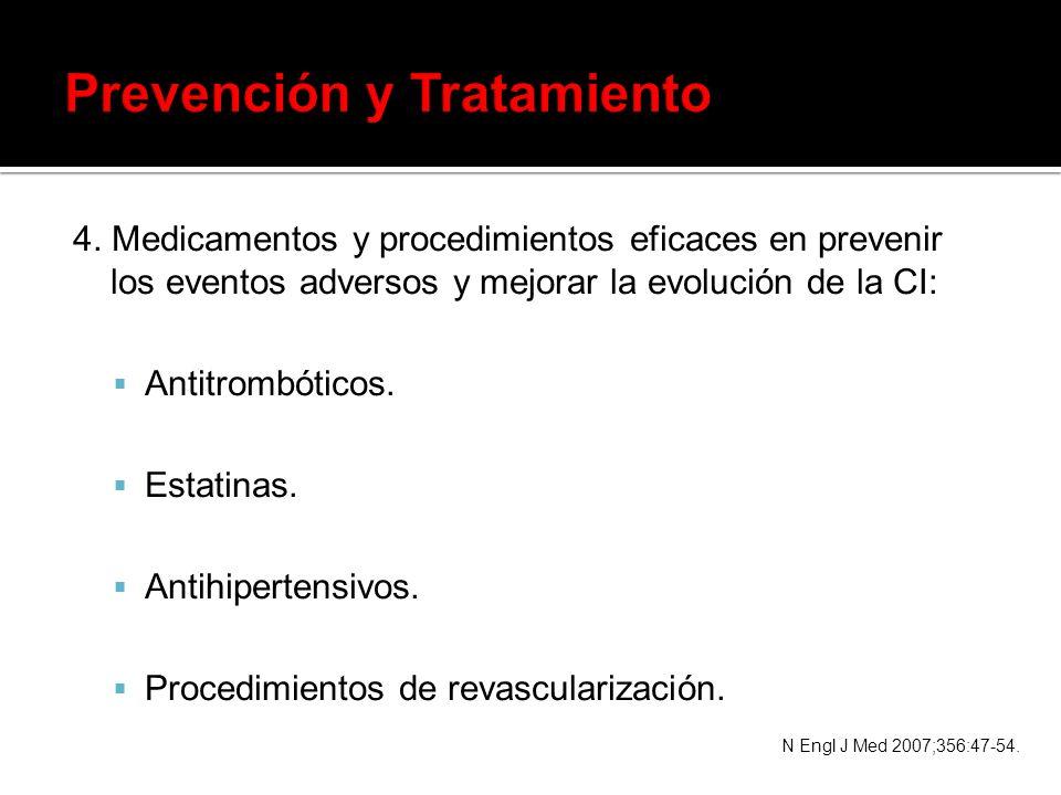 4. Medicamentos y procedimientos eficaces en prevenir los eventos adversos y mejorar la evolución de la CI: Antitrombóticos. Estatinas. Antihipertensi