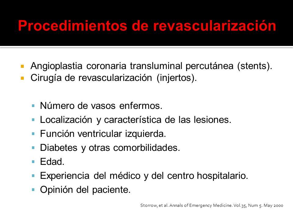 Angioplastia coronaria transluminal percutánea (stents). Cirugía de revascularización (injertos). Número de vasos enfermos. Localización y característ