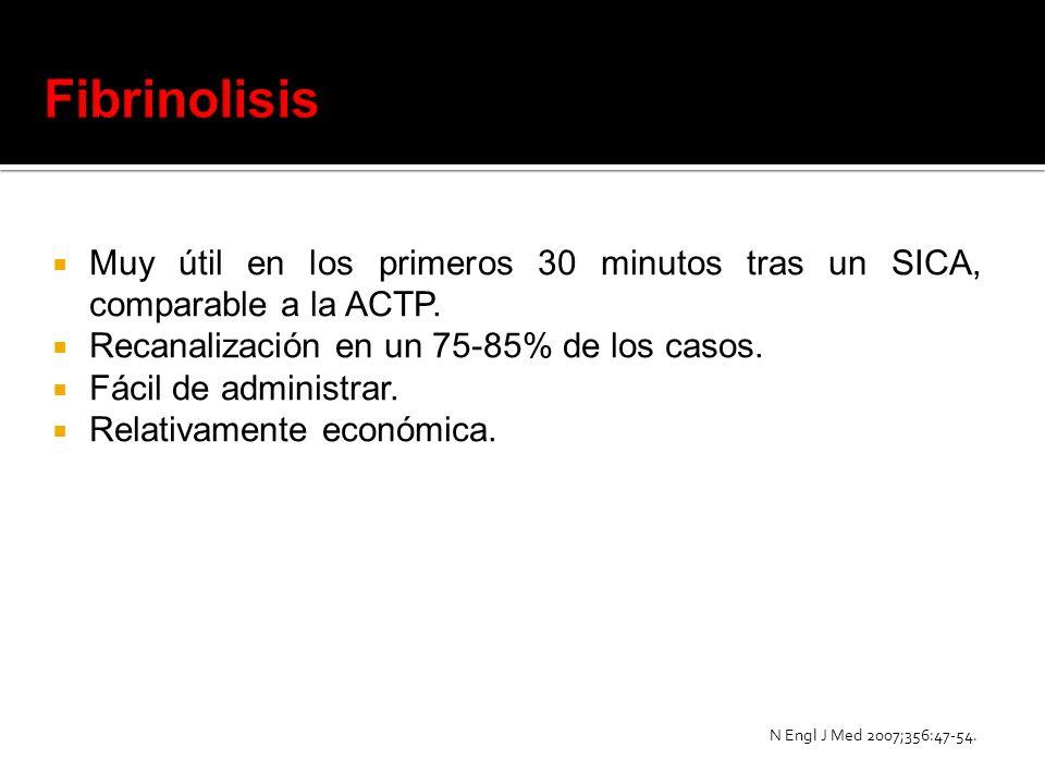 Muy útil en los primeros 30 minutos tras un SICA, comparable a la ACTP. Recanalización en un 75-85% de los casos. Fácil de administrar. Relativamente