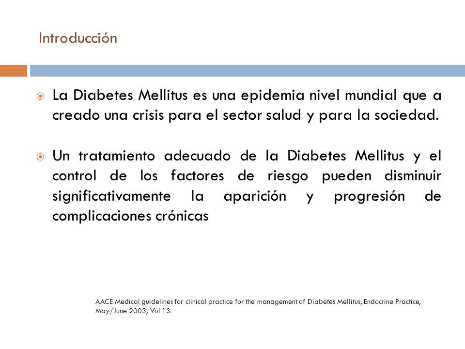 Introducción La Diabetes Mellitus es una epidemia nivel mundial que a creado una crisis para el sector salud y para la sociedad. Un tratamiento adecua