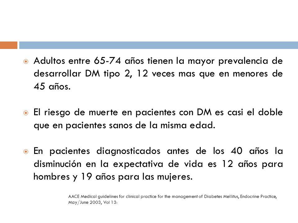 Adultos entre 65-74 años tienen la mayor prevalencia de desarrollar DM tipo 2, 12 veces mas que en menores de 45 años. El riesgo de muerte en paciente