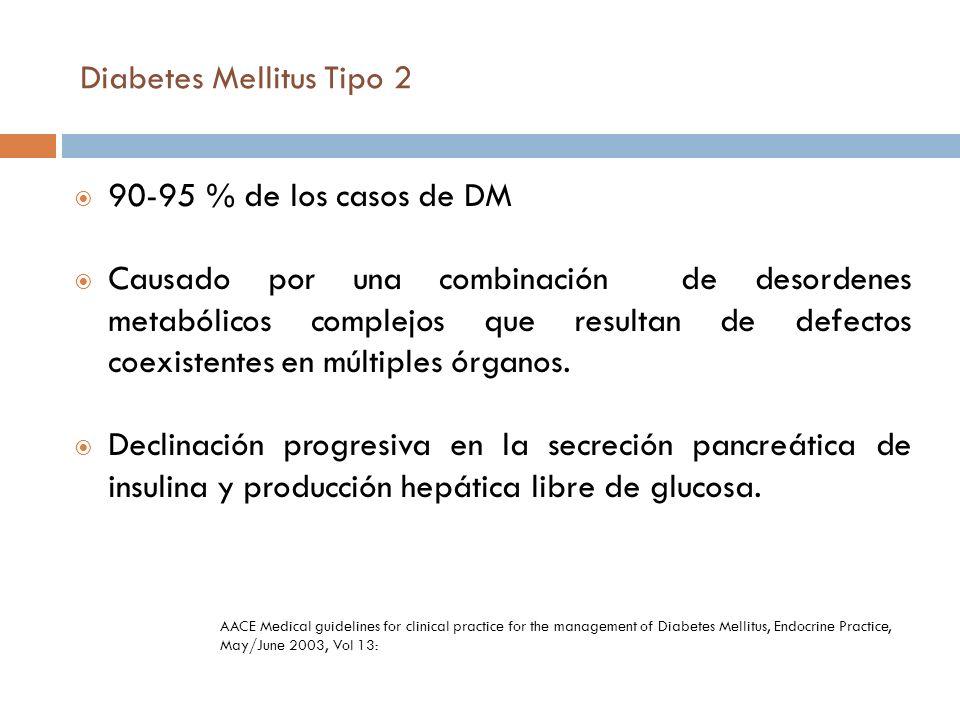 Diabetes Mellitus Tipo 2 90-95 % de los casos de DM Causado por una combinación de desordenes metabólicos complejos que resultan de defectos coexisten