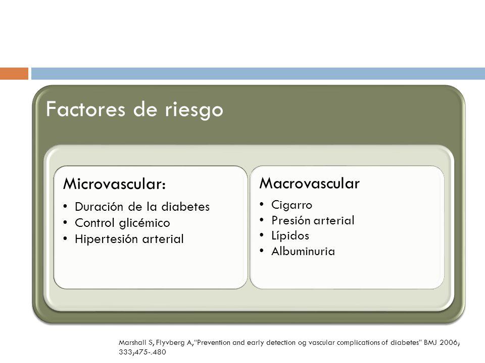 Factores de riesgo Microvascular: Duración de la diabetes Control glicémico Hipertesión arterial Macrovascular Cigarro Presión arterial Lípidos Albumi