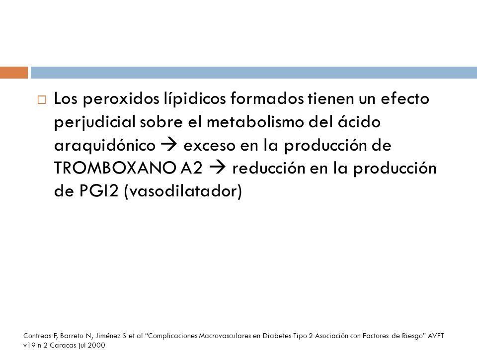 Los peroxidos lípidicos formados tienen un efecto perjudicial sobre el metabolismo del ácido araquidónico exceso en la producción de TROMBOXANO A2 red