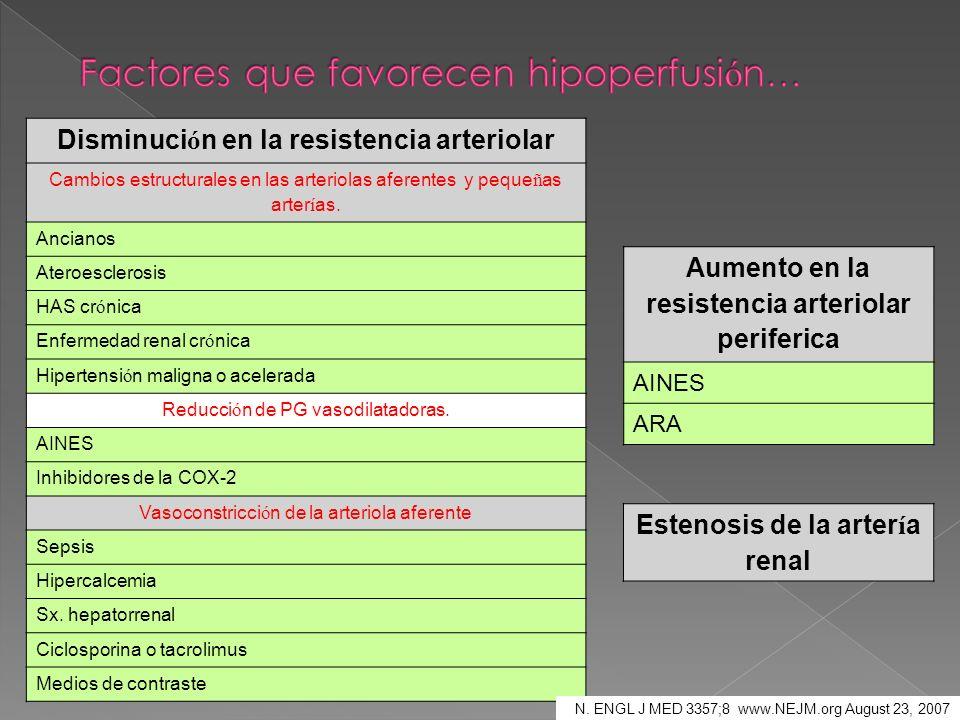 Disminuci ó n en la resistencia arteriolar Cambios estructurales en las arteriolas aferentes y peque ñ as arter í as. Ancianos Ateroesclerosis HAS cr