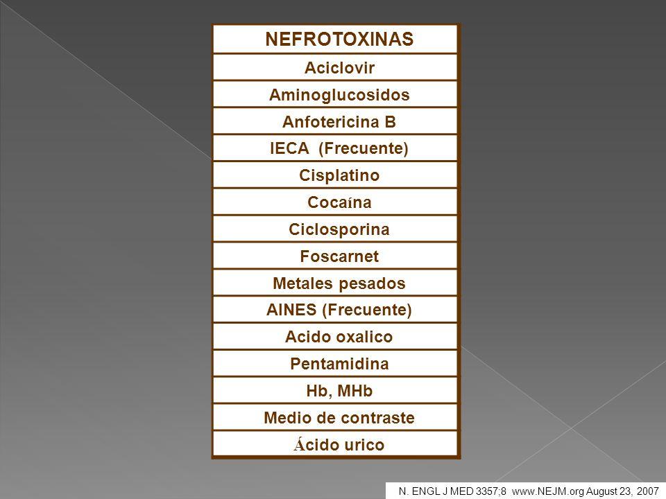 NEFROTOXINAS Aciclovir Aminoglucosidos Anfotericina B IECA (Frecuente) Cisplatino Coca í na Ciclosporina Foscarnet Metales pesados AINES (Frecuente) A