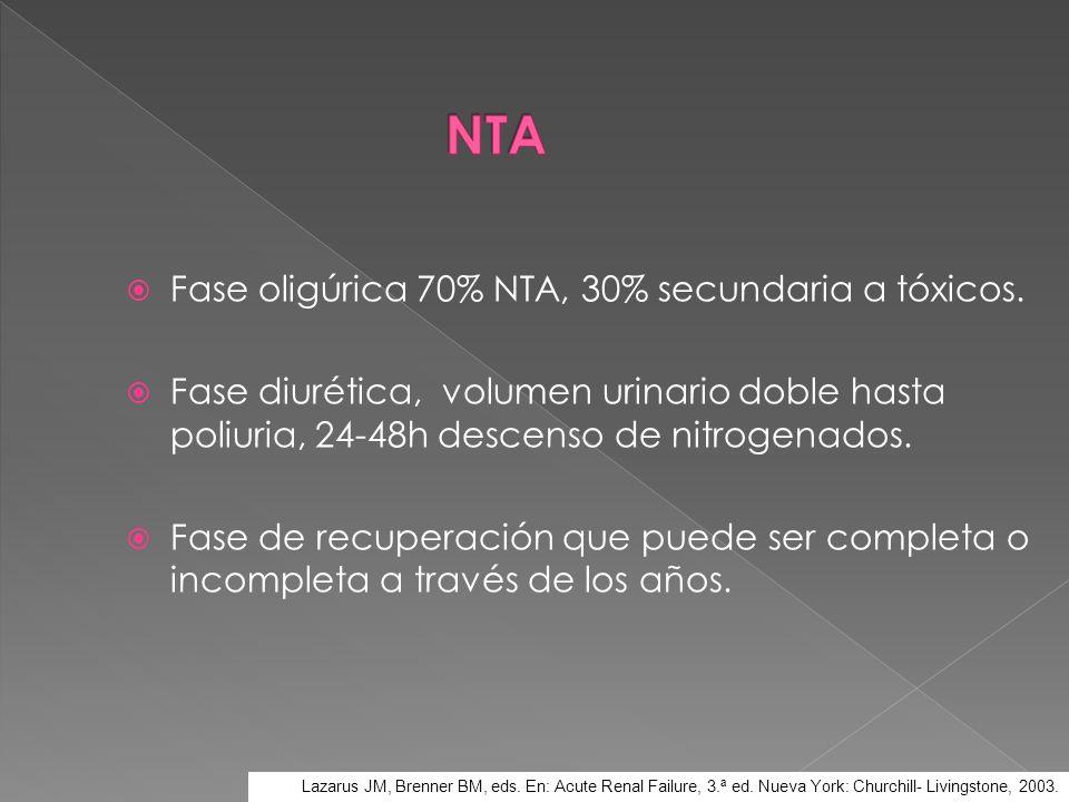 Fase oligúrica 70% NTA, 30% secundaria a tóxicos. Fase diurética, volumen urinario doble hasta poliuria, 24-48h descenso de nitrogenados. Fase de recu
