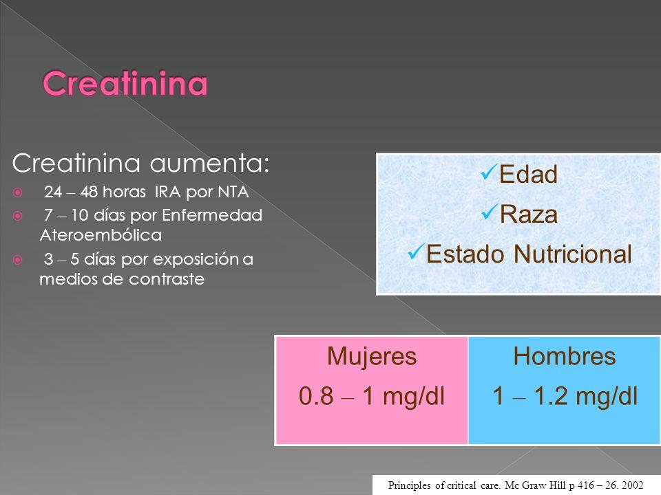 Creatinina aumenta: 24 – 48 horas IRA por NTA 7 – 10 días por Enfermedad Ateroembólica 3 – 5 días por exposición a medios de contraste Mujeres 0.8 – 1