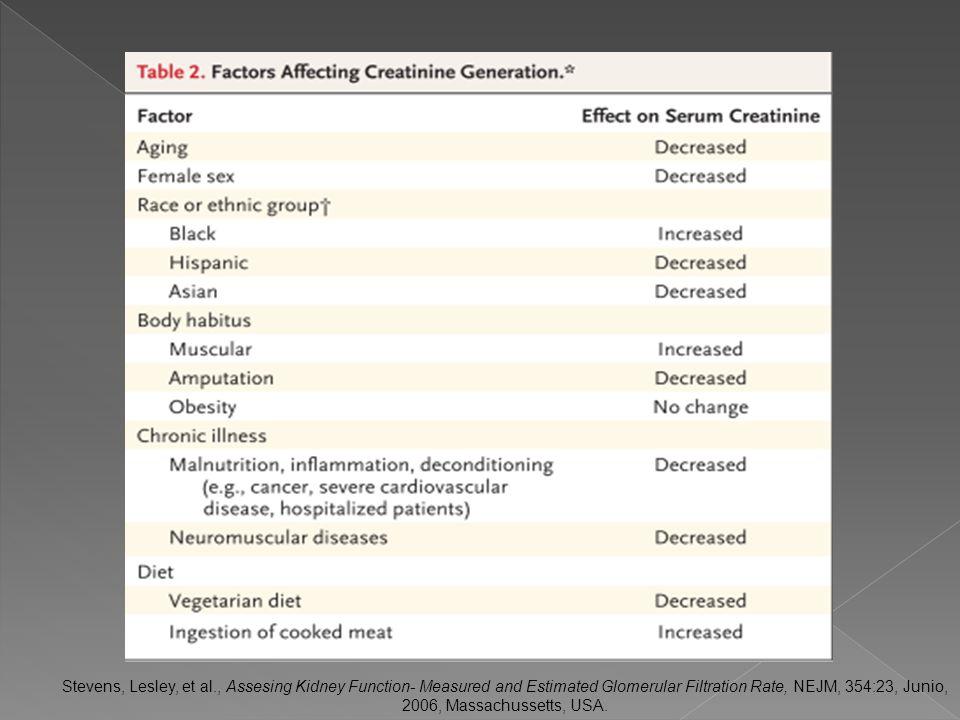 Stevens, Lesley, et al., Assesing Kidney Function- Measured and Estimated Glomerular Filtration Rate, NEJM, 354:23, Junio, 2006, Massachussetts, USA.