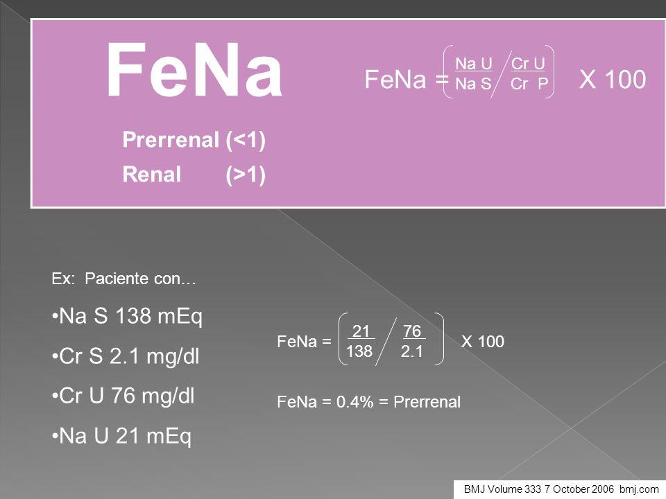 FeNa Prerrenal (<1) Renal (>1) FeNa = X 100 Ex: Paciente con… Na S 138 mEq Cr S 2.1 mg/dl Cr U 76 mg/dl Na U 21 mEq FeNa = X 100 FeNa = 0.4% = Prerren