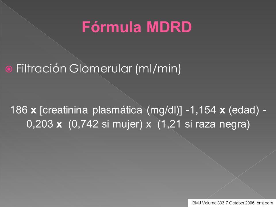 Fórmula MDRD BMJ Volume 333 7 October 2006 bmj.com 186 x [creatinina plasmática (mg/dl)] -1,154 x (edad) - 0,203 x (0,742 si mujer) x (1,21 si raza ne