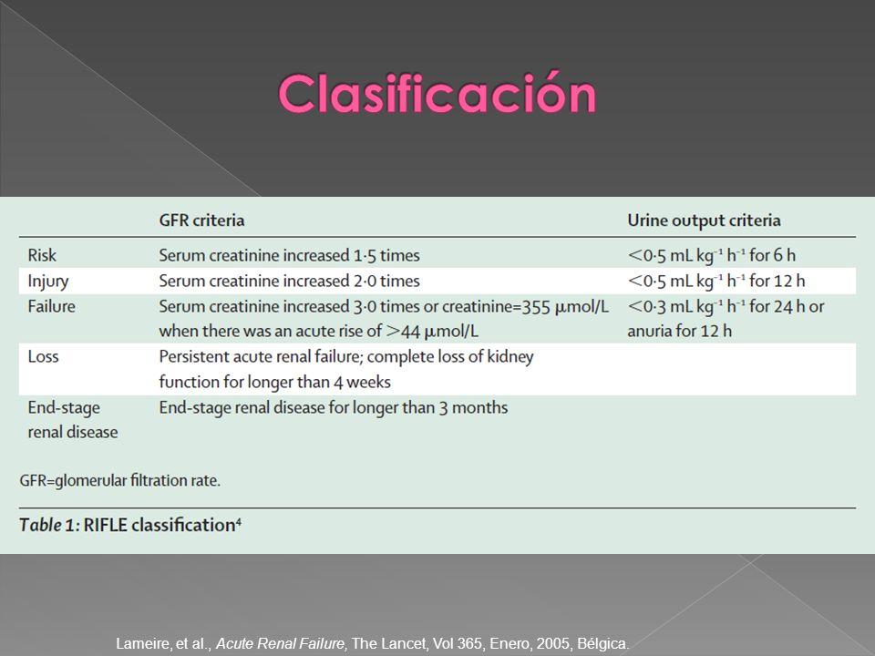 Etilogía (posrrenal) 1.Ureteral Cálculos, coágulos, cáncer.