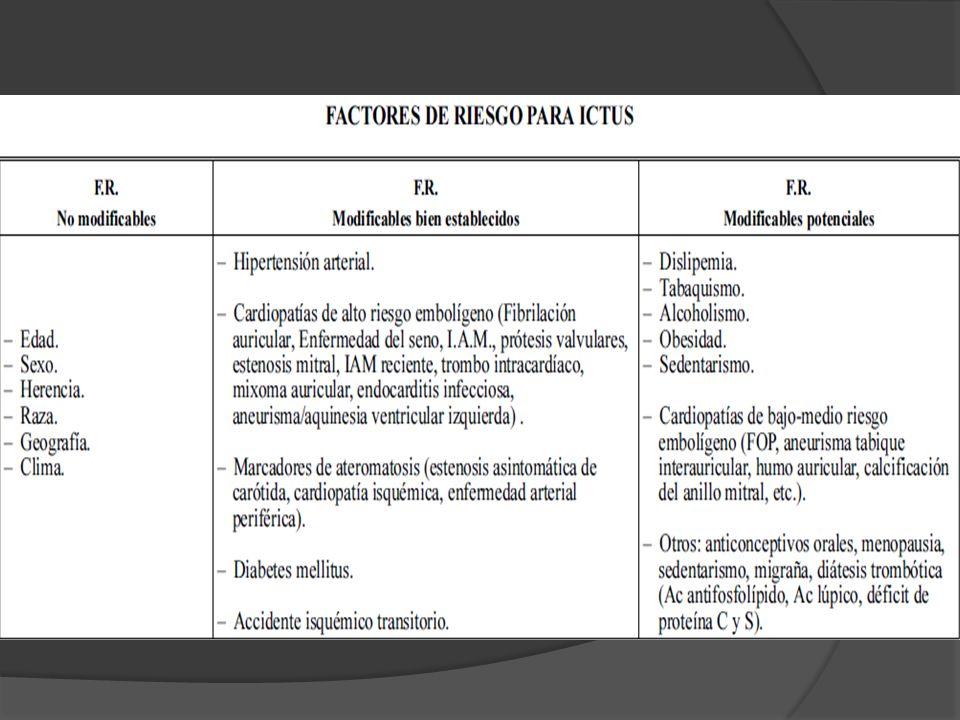 Diagnóstico EVC.o Anamnesis. o Examen físico. o Estudios Complementarios A.P.P.