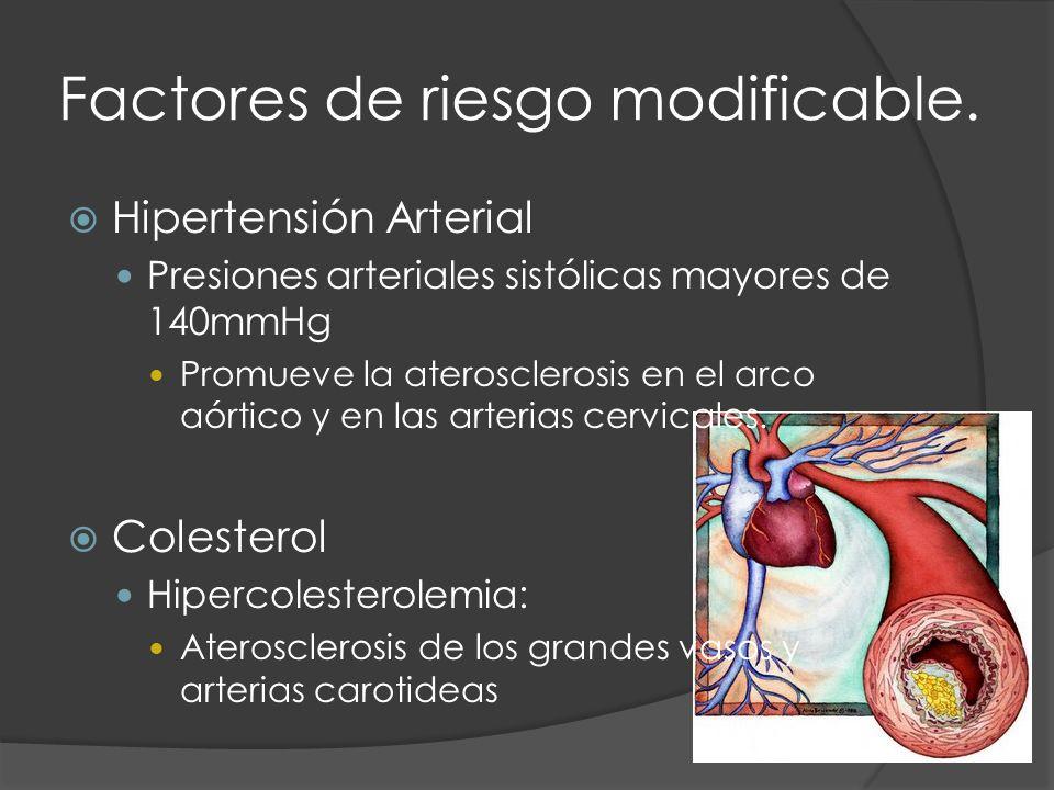 Factores de riesgo modificable. Hipertensión Arterial Presiones arteriales sistólicas mayores de 140mmHg Promueve la aterosclerosis en el arco aórtico