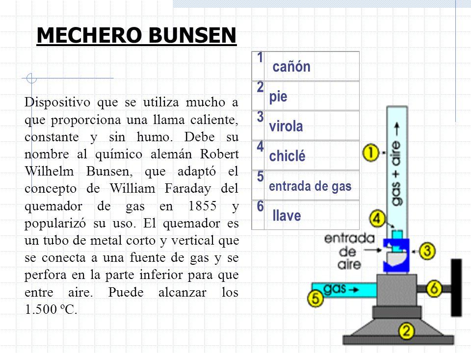 MECHERO BUNSEN Dispositivo que se utiliza mucho a que proporciona una llama caliente, constante y sin humo. Debe su nombre al químico alemán Robert Wi