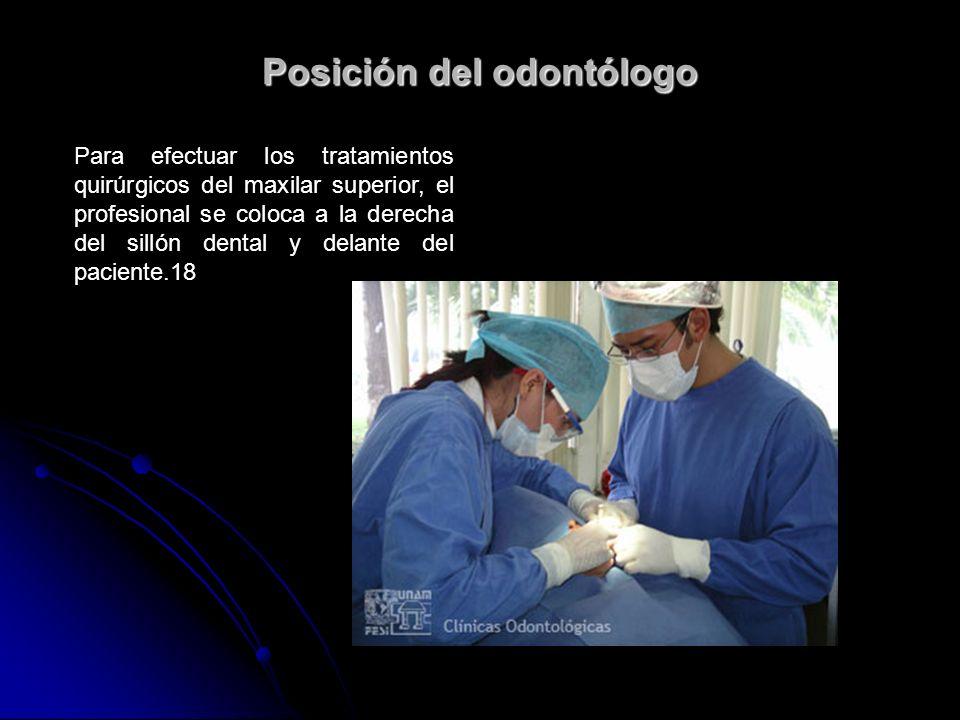 Posición del odontólogo Para efectuar los tratamientos quirúrgicos del maxilar superior, el profesional se coloca a la derecha del sillón dental y del