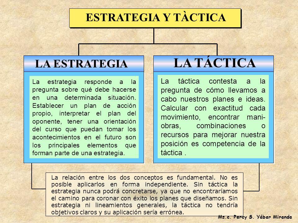 La estrategia es un sistema de planificación aplicado a un conjunto articulado de acciones, permite conseguir un objetivo, sirve para obtener determin