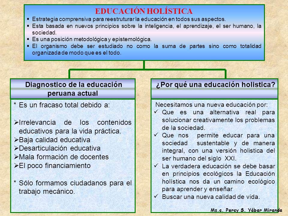 EDUCACIÓN HOLÍSTICA por que concibe al educando como una totalidad sistemática. Sinérgico entiende a la educación como un desarrollo armónico y simult