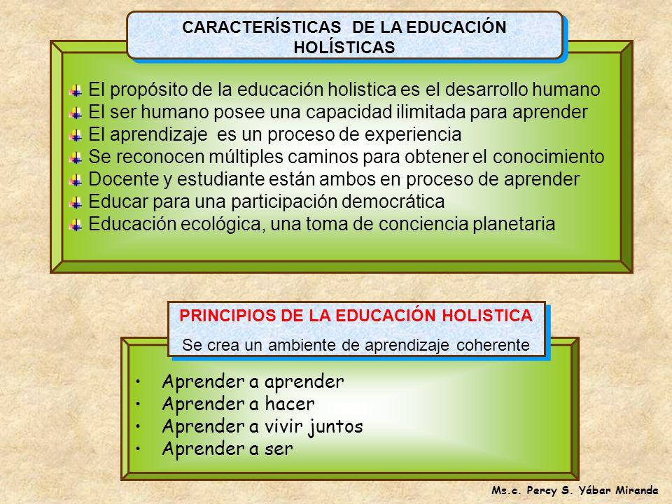 EDUCACIÓN HOLÍSTICA Estrategia comprensiva para reestruturar la educación en todos sus aspectos. Esta basada en nuevos principios sobre la inteligenci