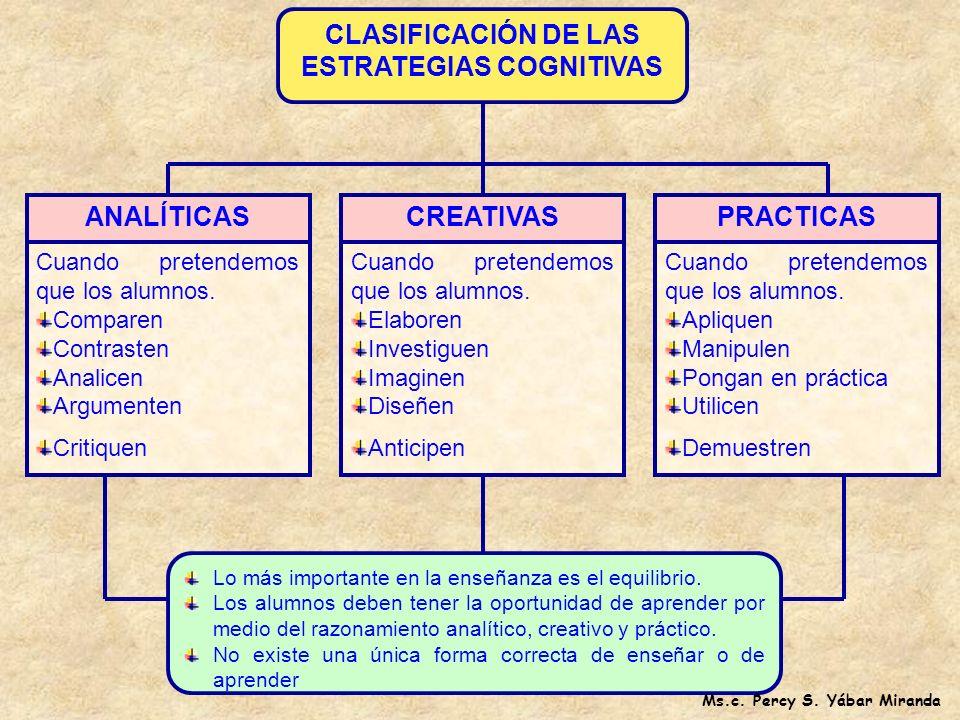ESTRATEGIAS Es el arte de razonar en forma metódica y oportuna. La TÁCTICA es representada por la acción y su contacto con la realidad y la estrategia