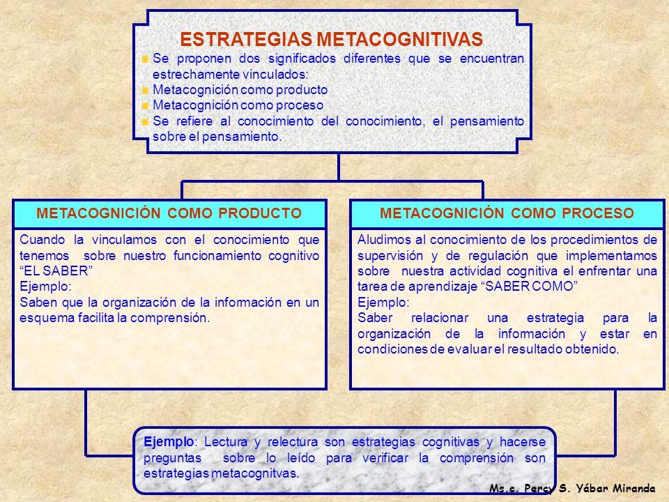 CLASIFICACIÓN DE LAS ESTRATEGIAS COGNITIVAS ANALÍTICAS Cuando pretendemos que los alumnos. Comparen Contrasten Analicen Argumenten Critiquen CREATIVAS