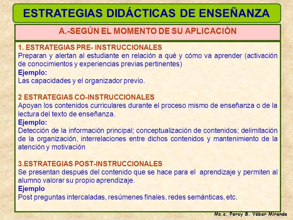 Estrategias de ensayo Estratégica de elaboración Estrategias de organización Estrategias de control de la comprensión Estrategias de apoyo o afectivas