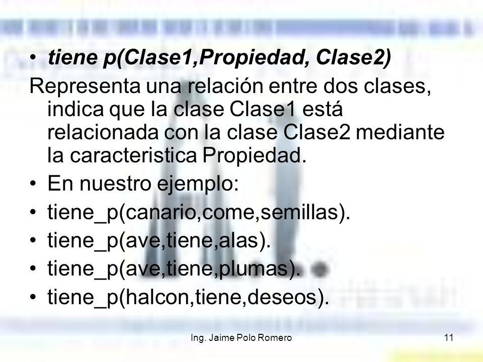 Ing. Jaime Polo Romero11 tiene p(Clase1,Propiedad, Clase2) Representa una relación entre dos clases, indica que la clase Clase1 está relacionada con l